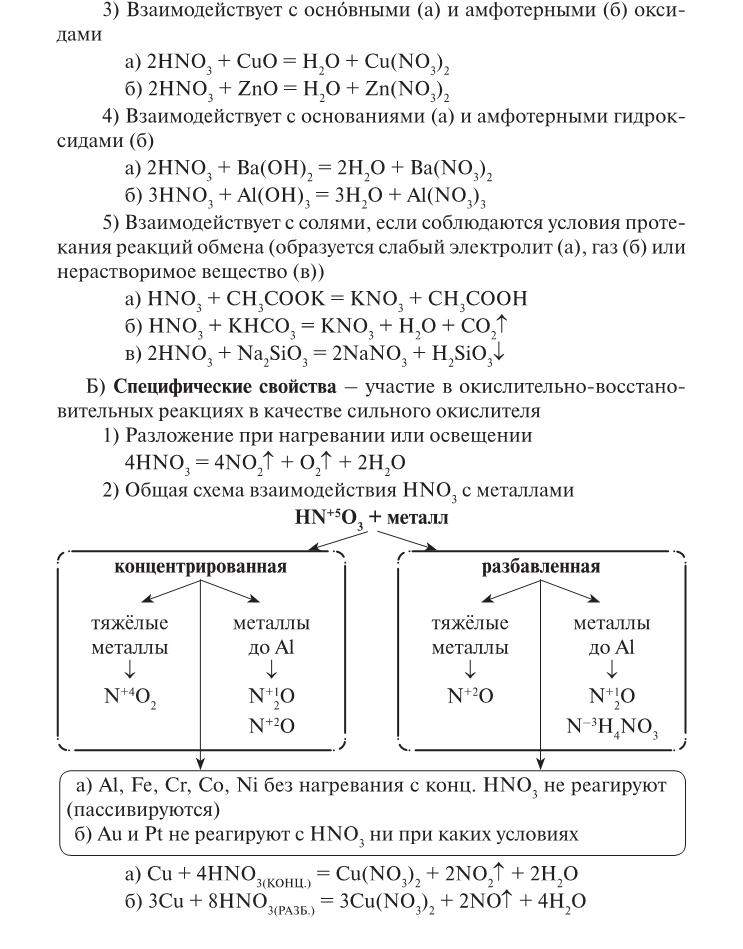 Егэ по химии 2017 фипи - 2ed8d