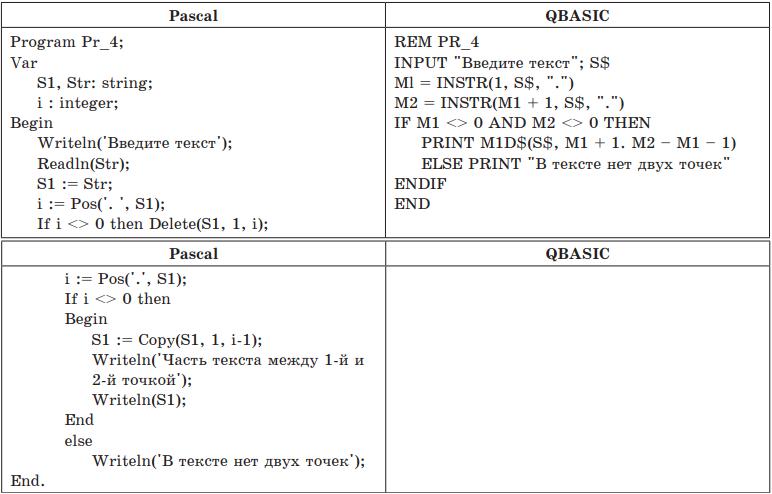 Решение задач в паскале множества координатный метод решения задач с2