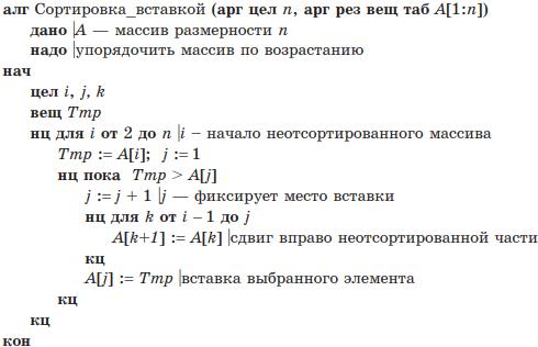 Дан массив состоящий из n натуральных чисел образовать новый массив элементами которого будут